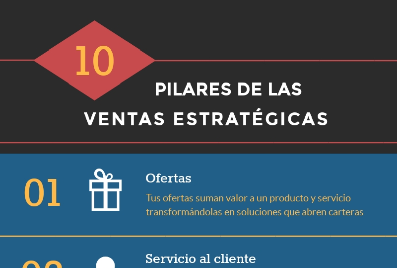 10 pilares de las ventas estratégicas